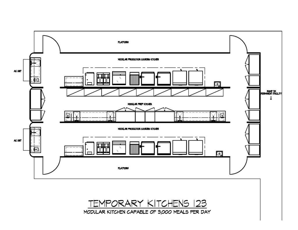 Temporary Kitchen Layouts